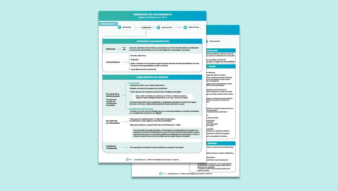 Los secretos de las fases de ordenación e instrucción de la ley 39/2015