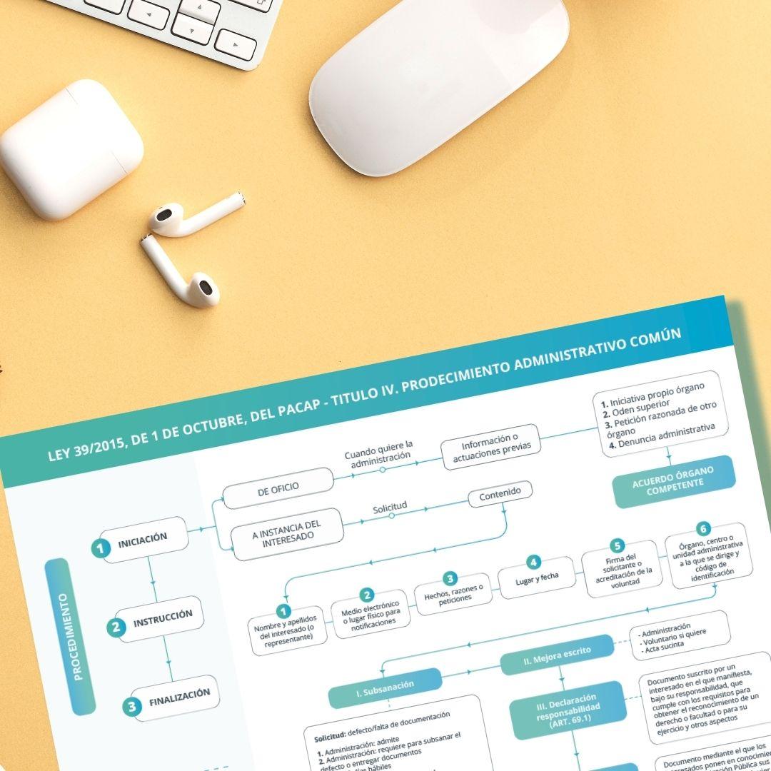 Descubre los errores más comunes de la fase de iniciación del Procedimiento Administrativo Común